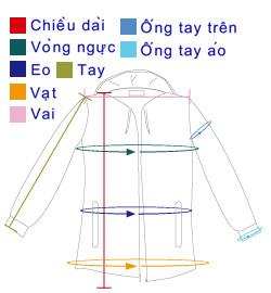 Kích thước áo